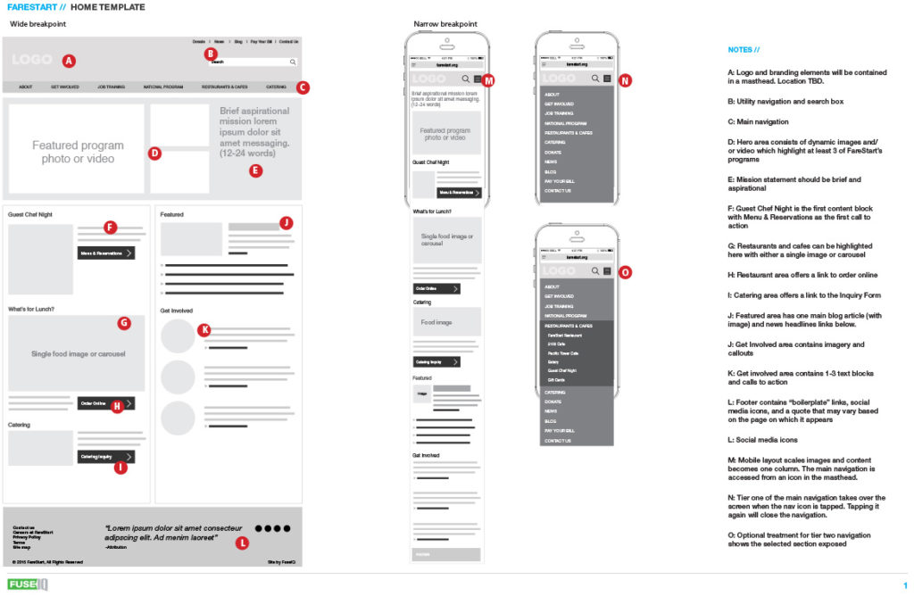 FareStart wireframes