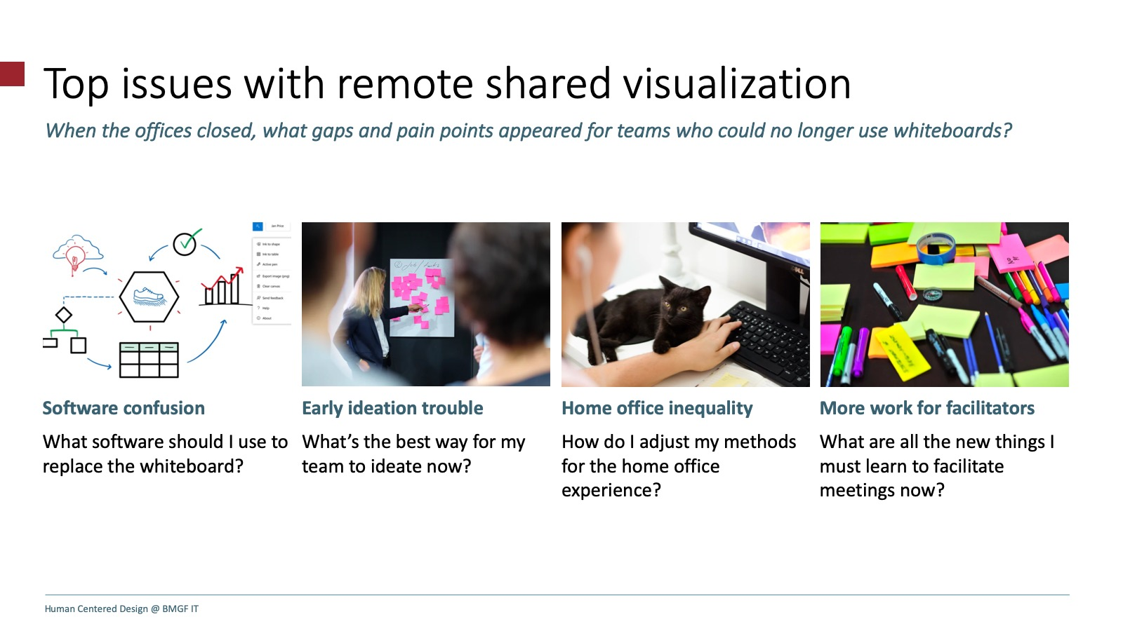 Top issues with remote shared visualization