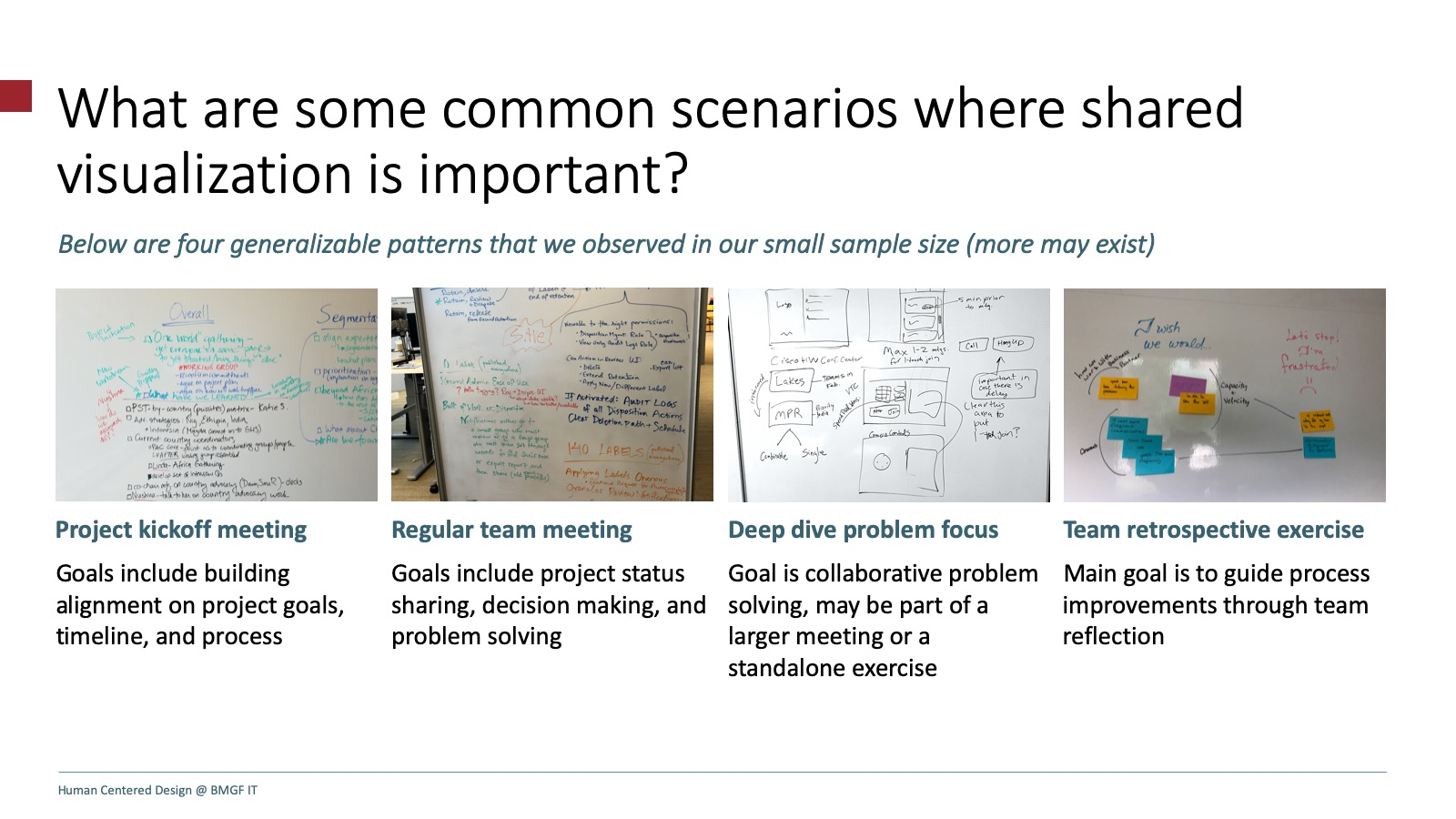 Common whiteboard scenarios